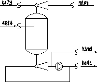 冷凝水回收方案